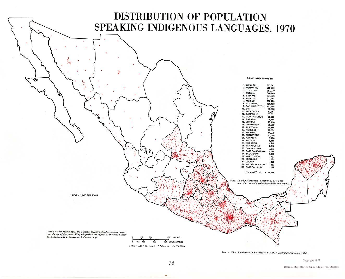 lenguas indigenas en la republica: