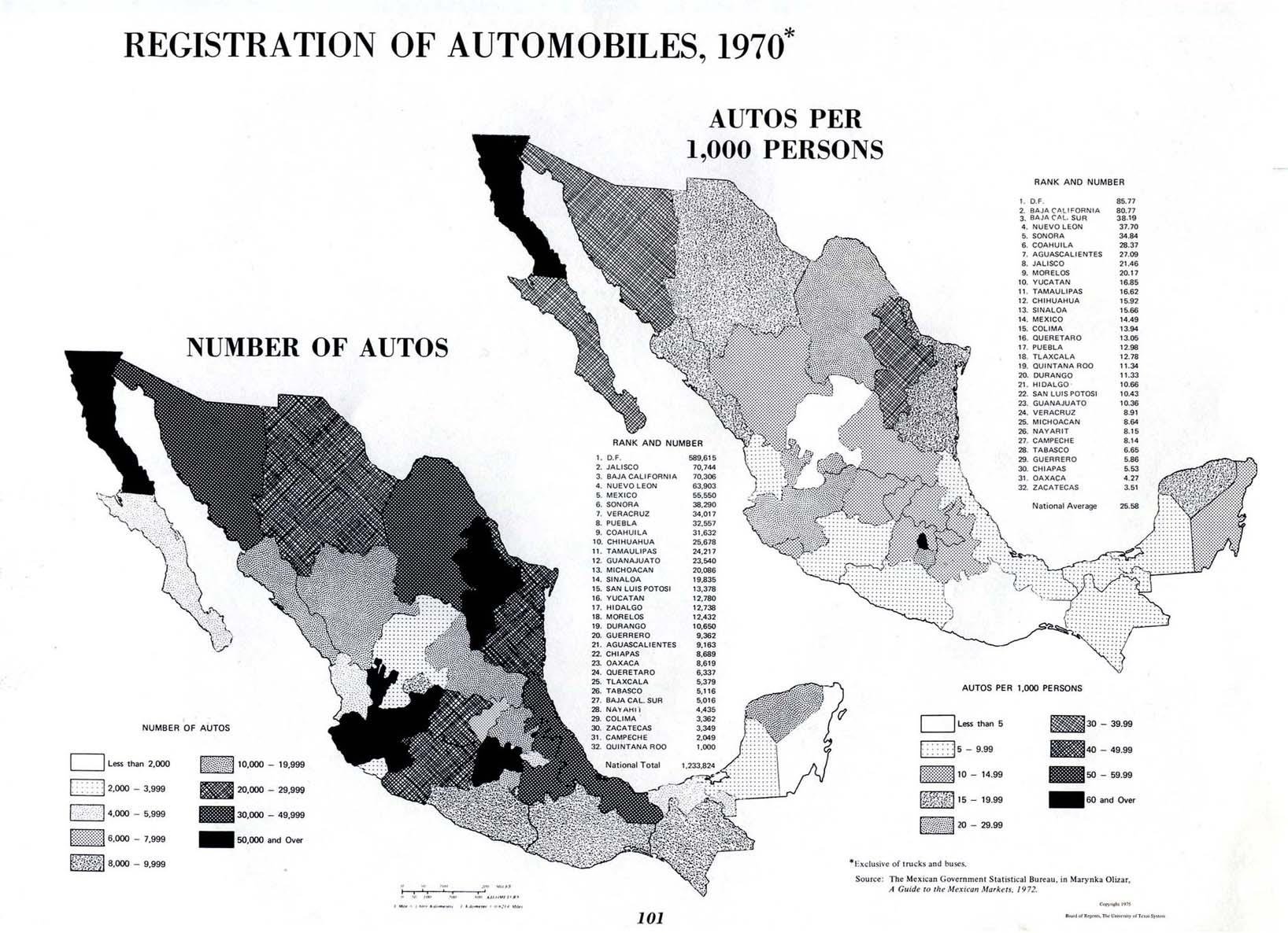 Autos per 1000 Persons,