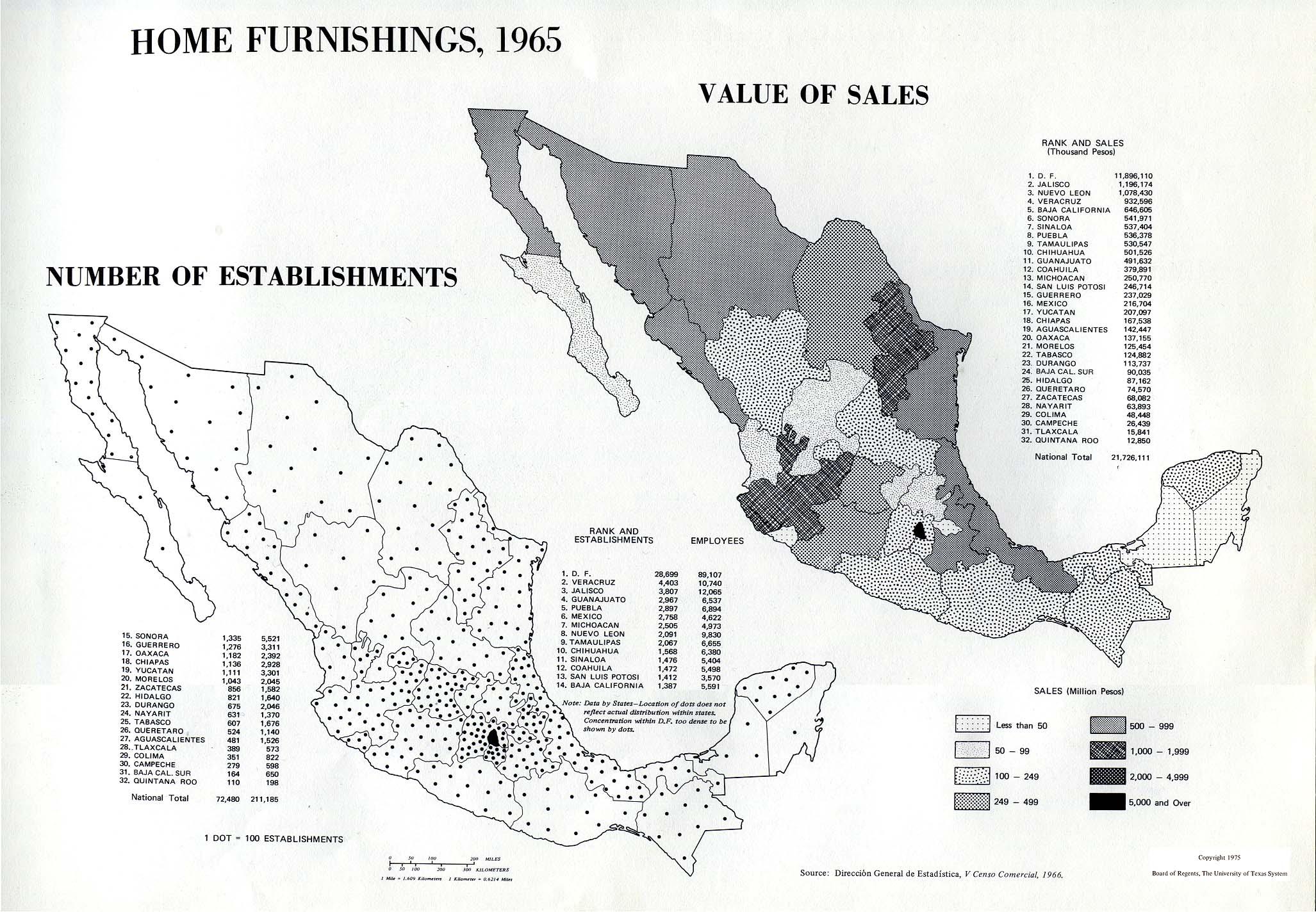 Muebles para el hogar en México 1965 Número de Establecimientos