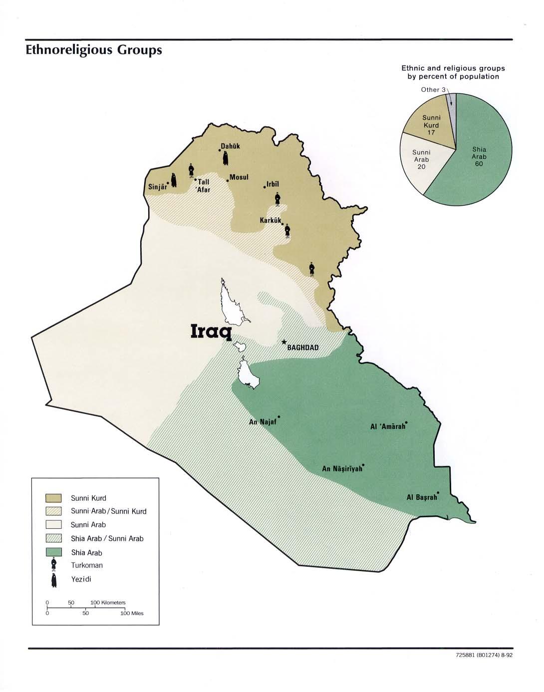 Grupos etno-religiosos de Irak 1992