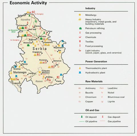 Serbia And Montenegro Economic Activity 1993