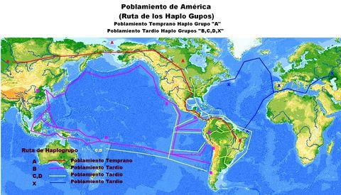 Settlement of the America's
