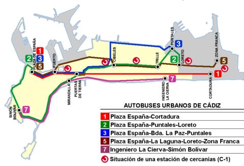 lineas autobuses murcia: